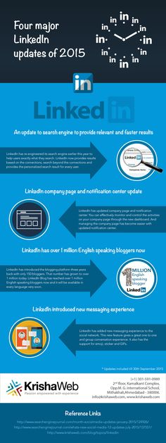 #LinkedIn Updates of 2015   #LinkedInupdates #LinkedIn2015