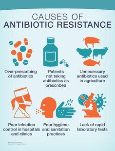 Causes of Antibiotic Resistance Infection Control Nursing, Antimicrobial Resistance, Nursing School Tips, Teaching Activities, Teaching Aids, Microorganisms, Health Care, Antibiotics Nursing, Pharmacist Education