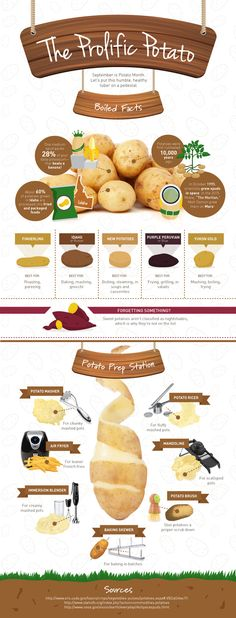 September is Potato Month. This spud's for you!
