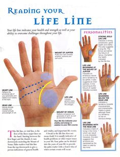reading your life line palmistry divination Palmistry Reading, Reiki, Palm Lines, Wiccan, Witchcraft, Palm Of Your Hand, Mind Body Spirit, Book Of Shadows, Things To Know