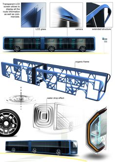 WILLIE - Transparent LCD Bus concept