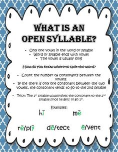 Free: Syllable Types Posters closed syllables, open syllables, silent e or magic e, vowel teams consisting of digraphs and diphthongs, r controlled, and consonant + le Teaching Phonics, Teaching Reading, Teaching Resources, Teaching Ideas, Reading Tutoring, Kindergarten Literacy, Creative Teaching, Learning, Word Study