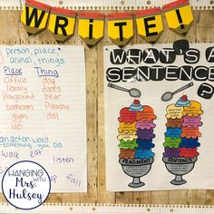 Sentence vs. fragments printable anchor chart for a quick and easy grammar review lesson Easy Grammar, Grammar Review, Sentence Anchor Chart, Anchor Charts, Types Of Sentences, Sentence Types, Dog Playground, Office Dog, Action Words