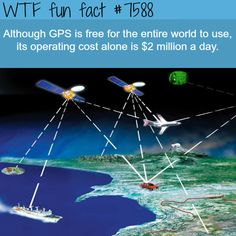 The cost of operating GPS technology -  fun facts