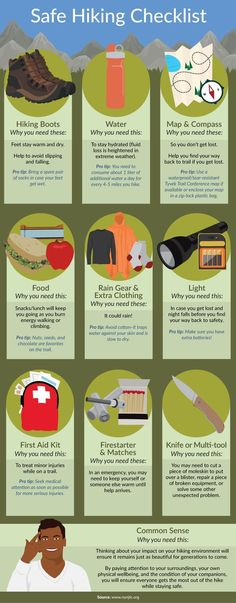 Health Benefits of Hiking.  Discover more by going to the image link