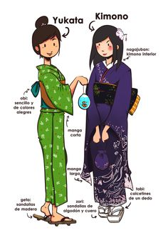 Kimono and Yukata Shopping in Tokyo – Buyer's guide If you are like me, one of the things you promised yourself you could buy when in Japan is a traditional Jap Kimono Yukata, Kimono Japan, Anime Kimono, Silk Kimono, Japanese Phrases, Japanese Words, Japanese Names, Study Japanese, Japanese Culture