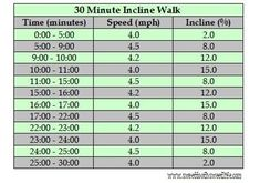 30 Minute Incline + Intervals Walking Workout (with a Beginner Option)                                                                                                                                                                                 Plus