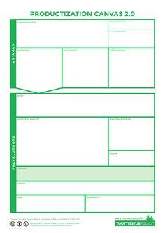 Productization Canvas 2.0 - Tuotteistamisen sapluuna, jonka avulla tuotteistat palvelusi #tuotteistaminen #palvelutuote #tuotteistuspolku