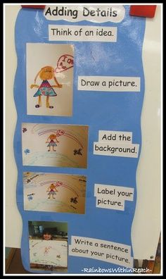 Writing Workshop Kindergarten Anchor Charts | Kindergarten Writing