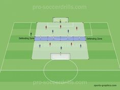 Correct Defending Cooperation and Complex 5v5 Game. Soccer Tactic Game Set Up