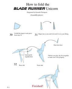bladerunner unicorn diagram