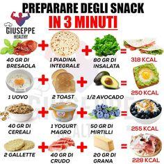 Conseils fitness en nutrition et en musculation. Paleo Diet Food List, Healthy Food Habits, Healthy Snacks, Healthy Eating, Healthy Recipes, No Salt Recipes, Light Recipes, Tips Fitness, Paleo Cookies