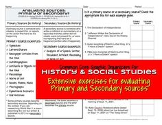 Common Core Reading History and Social Studies Graphic Organizers for Grades 6-12 - They will work for any textbook passage or chapter, historical documents, speeches, articles, or other works of non-fiction. Just select an organizer for the standard/skills you want your students to practice. They are labeled clearly with each standard and all of the skills practiced.