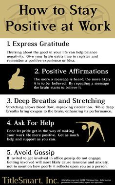 StayPosItiveInfograph