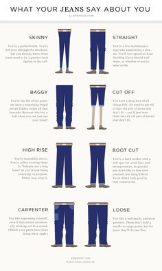 A simple straightforward guide to Levi's Jeans | A well, Awesome ...
