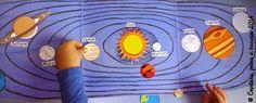 COPILĂRIE, JOACĂ ŞI BUCURIE: Sistemul solar