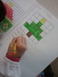 Risultati immagini per coding nella scuola primaria schede pixel art Coding For Kids, Math For Kids, Kindergarten Centers, Math Centers, Christmas Projects For Kids, Kid Projects, Teaching Style, Pixel Art, Math Games