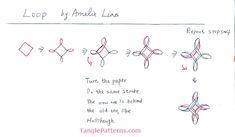 Zentangle pattern: Loop