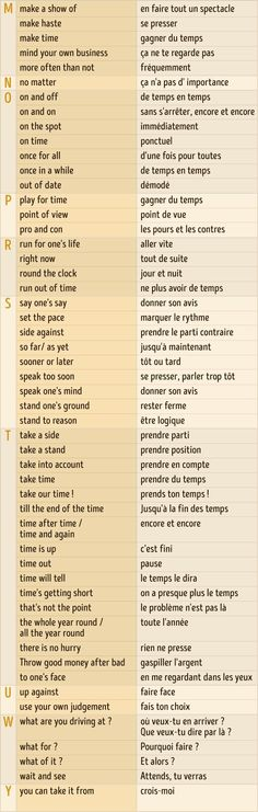 French expressions and vocabulary, very useful for day-to-day life in France. French Language Lessons, French Language Learning, French Lessons, English Lessons, French Expressions, French Phrases, French Words, French Quotes, English Time