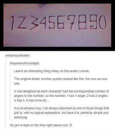 Arabic numbers and angles