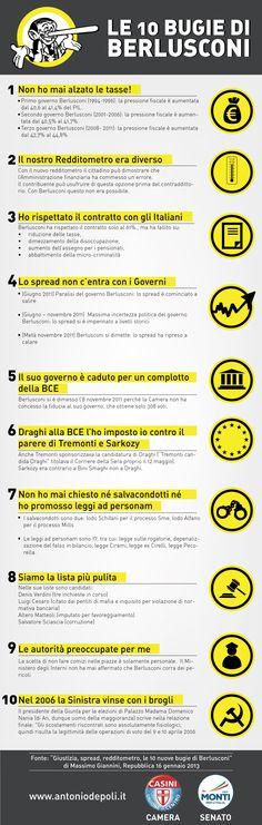Infografica - Le 10 Bugie di Berlusconi