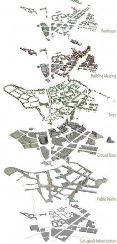 """2017 TRABAJO PRÁCTICO Nº2 – FASE 1: """"Reconocimiento del territorio metropolitano: Problemas, patrones espaciales y experimentación proyectual"""" Descargas: TP2-FASE 1- Interv Urbanistica… #UrbanLandscapeArchitecture"""