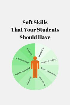 Soft skills your students should have