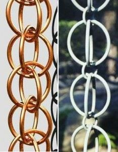 What You Need to Know About Rain Chains