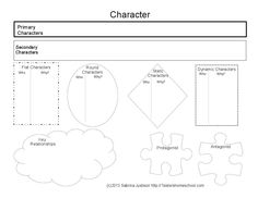Printable Character Review Diagram for use with any book. For literary analysis or review of a high school literature selection.
