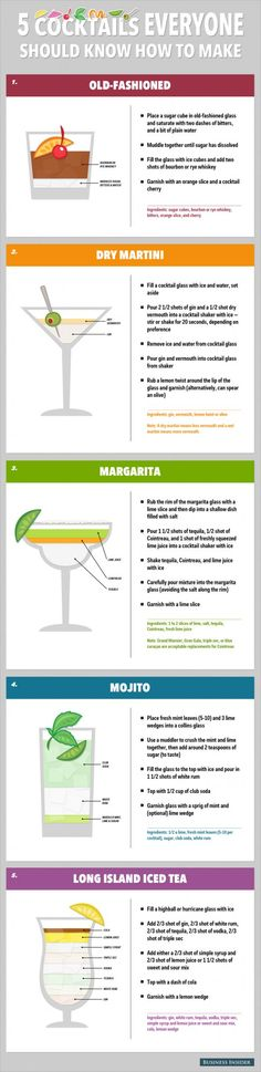5 Classic Cocktails everyone should know how to make