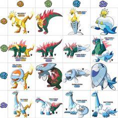 Restored galar fossils and combinations by on DeviantArt Pokemon Comics, Pokemon Memes, Pokemon Breeds, Pokemon Fake, Mega Pokemon, Pokemon Funny, Digimon Memes, Pokemon Stuff, Pokemon Fusion Art