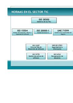 NORMAS EN EL SECTOR TIC                                        ISO 38500                                                Es...