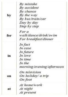 English prepositions This is a great sheet to show the students some prepositional phrases. English Vinglish, English Tips, English Study, English Words, English Lessons, English Online, Learn English Grammar, English Language Learning, Teaching English