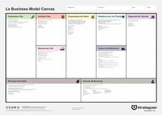 Business Model Canvas en français PDF à télécharger - DPHI France
