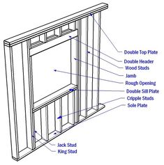 Crucial Steps to Add a Window to Your House - Ecoline Windows Framing Construction, Shed Construction, Sistema Drywall, Window Cost, Shed Windows, Shed Design, Building A Shed, Home Repairs, Shed Plans