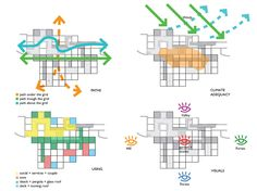 fonte: revistaplot.com/wp-content/uploads/2013/04/diagramas_INGLES