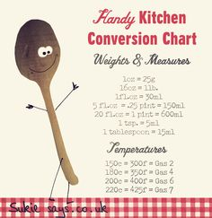 Funny food to keep you cheery! We love to eat! Kitchen Conversion, Food Humor, Conversation, Cooking Recipes, Cheat Sheets, Sayings, Charts, Drinks, Drinking