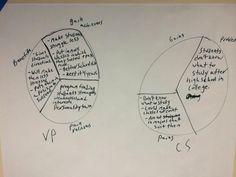 And the Writing Process Jennifer McBride   Vincent Piro   ppt     SP ZOZ   ukowo image