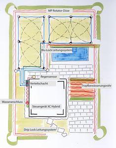 Bewässerungsanlage Planen bewässerung im garten und landschaftsbau dieses buch zeigt ihnen