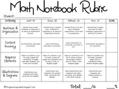 Use this rubric to assess your students' math notebooks....