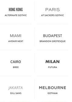 Sans Serif Fonts