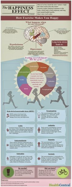Prevent disease and improve health by naturally managing chronic stress with a simple natural remedy: exercise. The Happiness Effect - How Exercise Makes You Happy [Infographic]