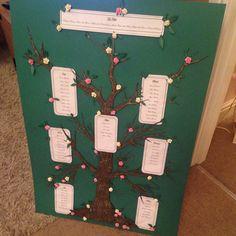 Amazing tree table plan