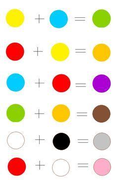 peinture mélanges de couleurs - Recherche Google