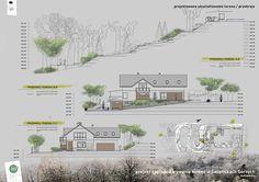 Projekt Zagospodarowania Terenu w Świątnikach Górnych | małopolska