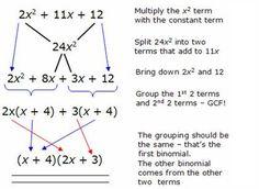 "Math Chapter 1 - How to Factor Polynomials Easily - The British Method.interesting We call this the ""AC Method"" in the good ol' US of A Algebra Activities, Maths Algebra, Math Resources, Math Teacher, Math Classroom, Teaching Math, College Math, Math Formulas, Homeschool Math"