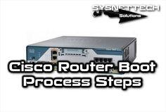 Cisco Router Boot Process Steps ✅    Cisco Router Boot,  Cisco Boot,  Cisco Router POST Process,  How to Run Cisco Router,
