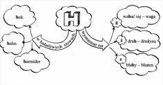 Użyj STRZAŁEK na KLAWIATURZE do przełączania zdjeć Teacher Lesson Plans, Preschool Lesson Plans, Preschool Names, Preschool Crafts, Heads Up Game, Line Tracing Worksheets, Name Snowman, Matching Games, Learning Resources