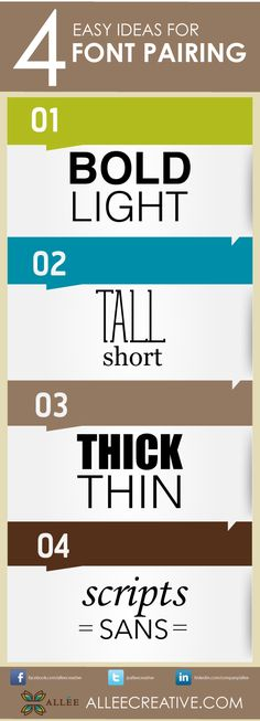 4 easy ideas for font pairing