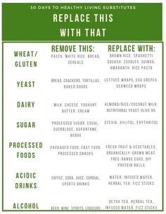 Arbonne 30 Days To Healthy Living Discover Replacement Sheet Arbonne 30 Day Cleanse, Arbonne 30 Day Challenge, Arbonne Detox, Detox Challenge, Arbonne Shake Recipes, Arbonne Protein Shakes, Healthy Living Recipes, Healthy Cooking, Healthy Eating